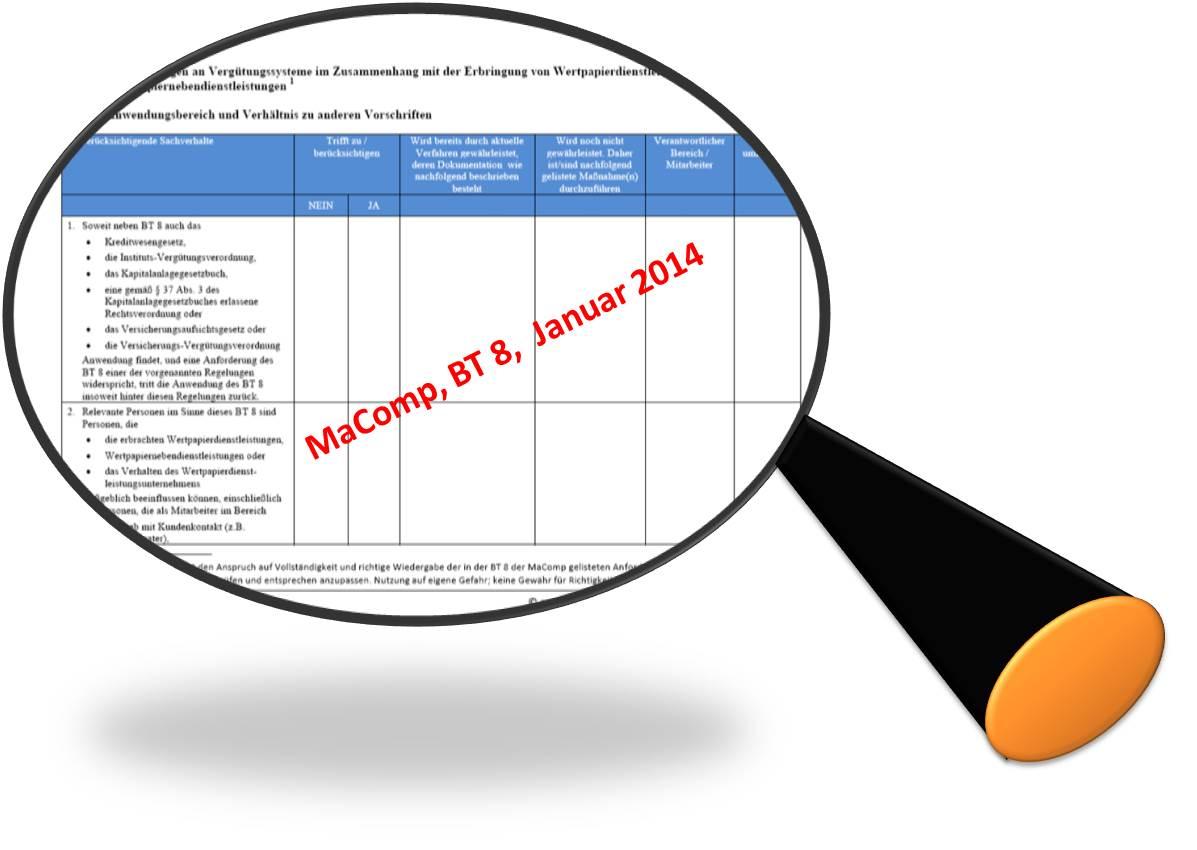 Mindestanforderung an die Compliance-Funktion im Fokus
